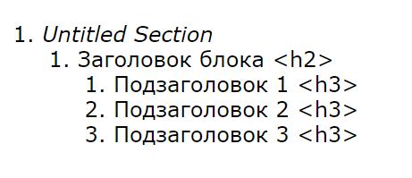 zagolovok soderzhimoe.html teg.semantika